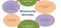 СанПиН 2.2.4.3359-16 и противоречия между законодательством по охране труда и о санитарно-эпидемиологическом благополучии